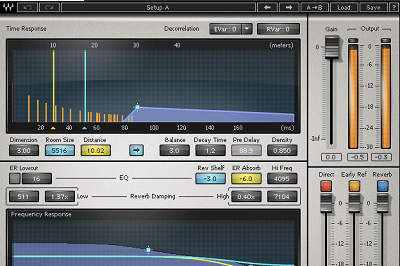 Using Hardware And Software Reverbs In The Studio